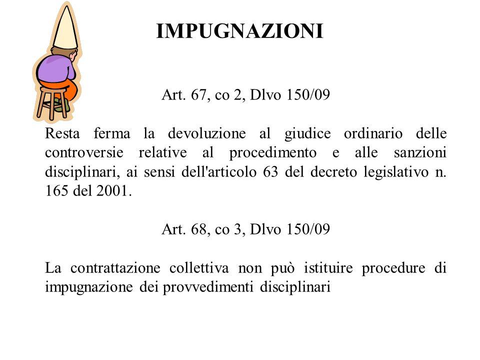 IMPUGNAZIONI Art. 67, co 2, Dlvo 150/09