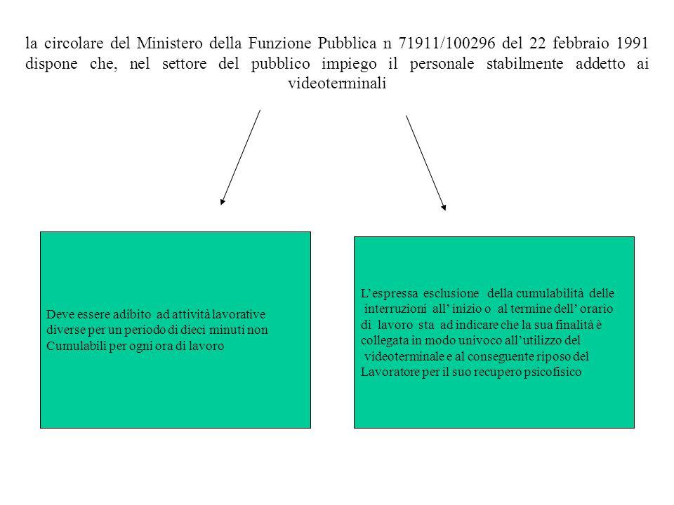 la circolare del Ministero della Funzione Pubblica n 71911/100296 del 22 febbraio 1991 dispone che, nel settore del pubblico impiego il personale stabilmente addetto ai videoterminali