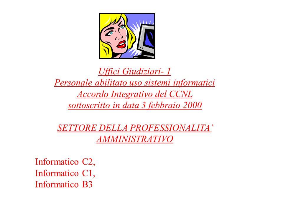 Personale abilitato uso sistemi informatici