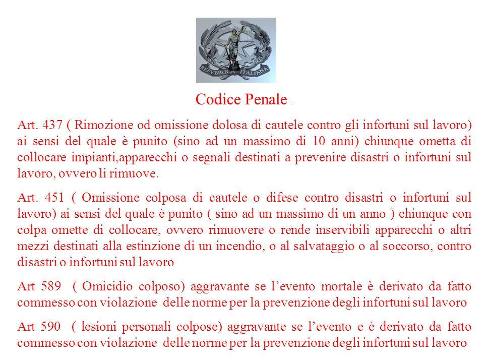 Codice Penale :