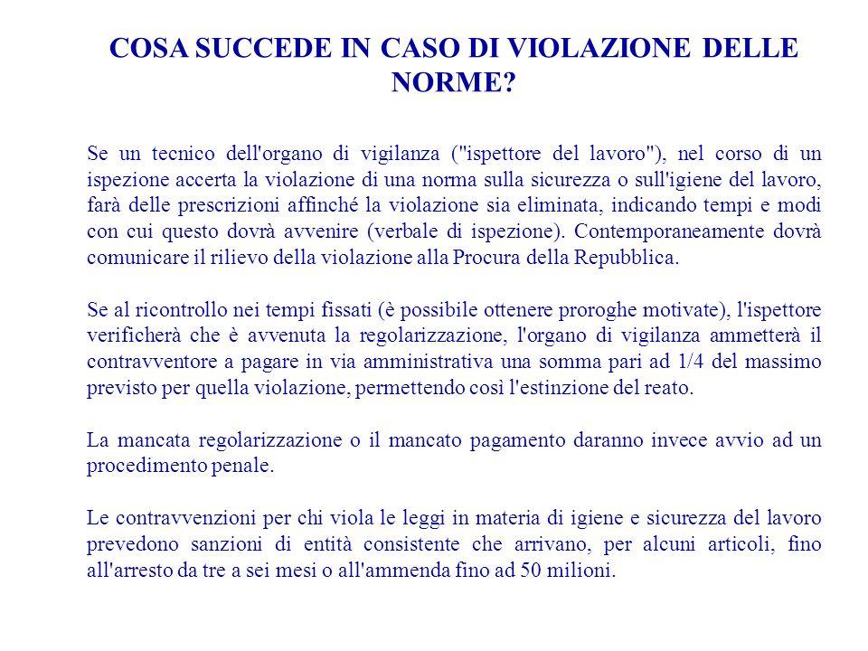 COSA SUCCEDE IN CASO DI VIOLAZIONE DELLE NORME
