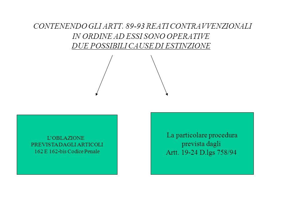 CONTENENDO GLI ARTT. 89-93 REATI CONTRAVVENZIONALI IN ORDINE AD ESSI SONO OPERATIVE DUE POSSIBILI CAUSE DI ESTINZIONE