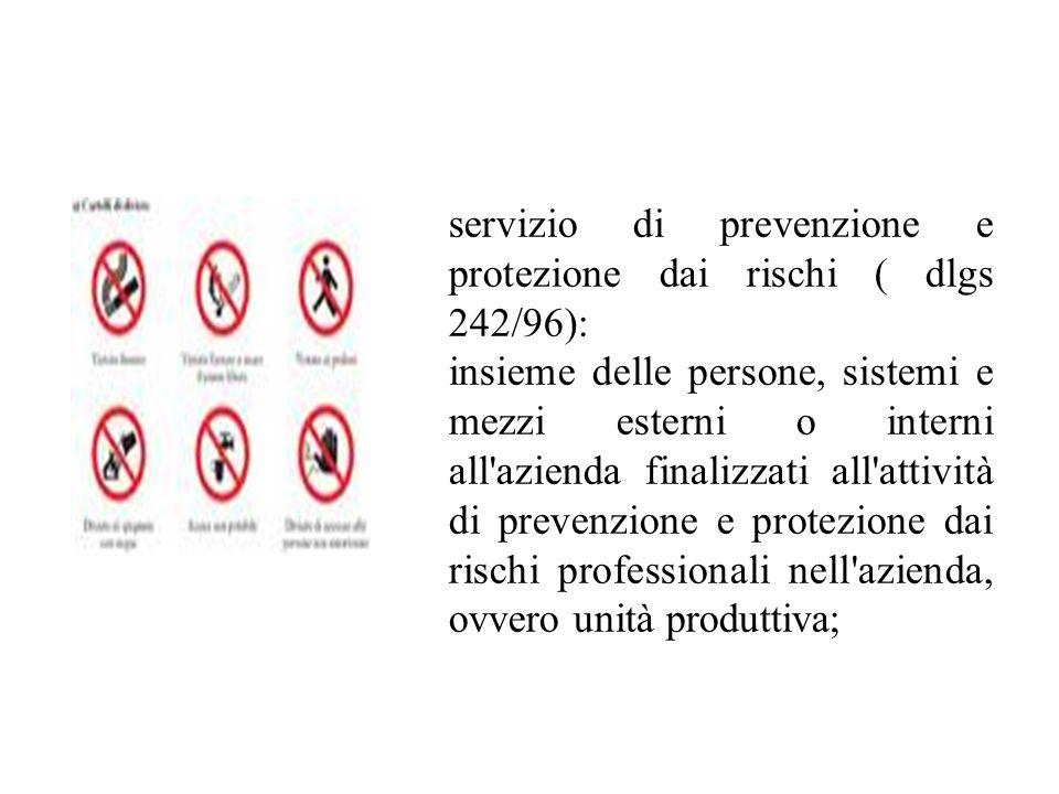 servizio di prevenzione e protezione dai rischi ( dlgs 242/96):