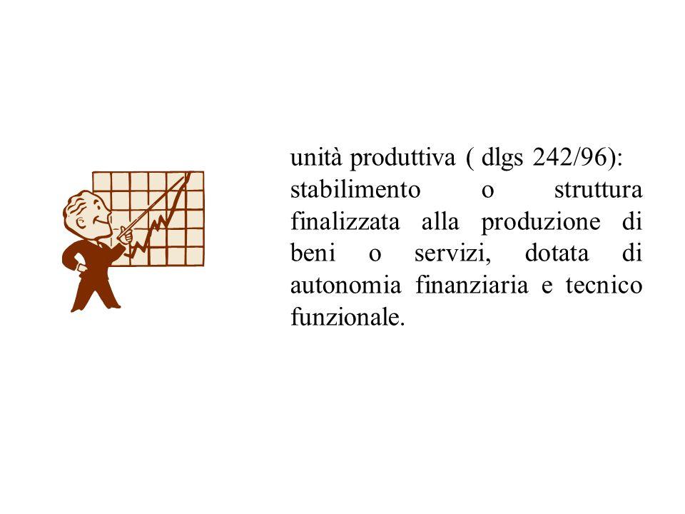 unità produttiva ( dlgs 242/96):