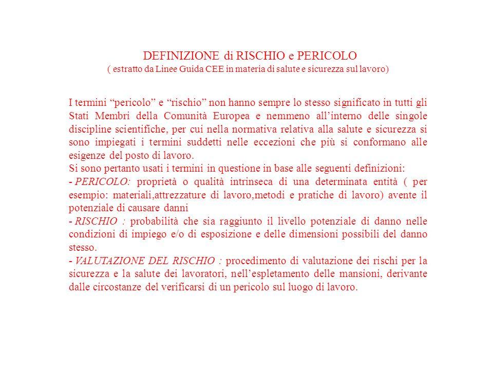 DEFINIZIONE di RISCHIO e PERICOLO