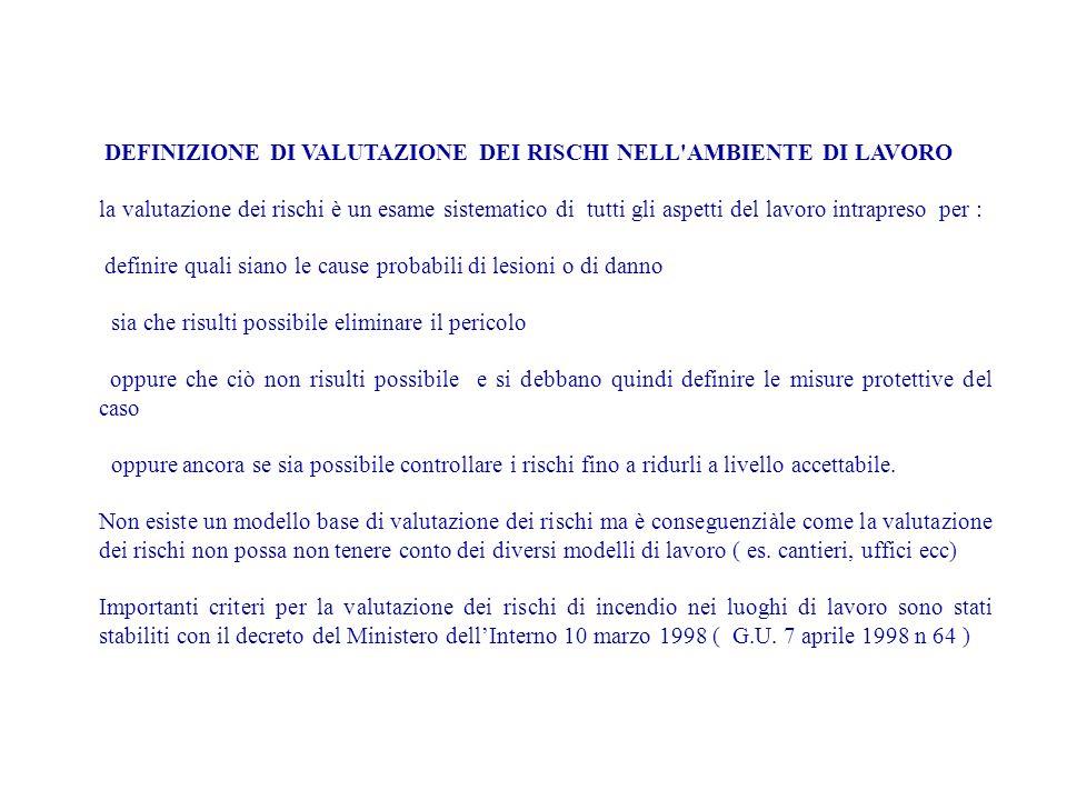 DEFINIZIONE DI VALUTAZIONE DEI RISCHI NELL AMBIENTE DI LAVORO