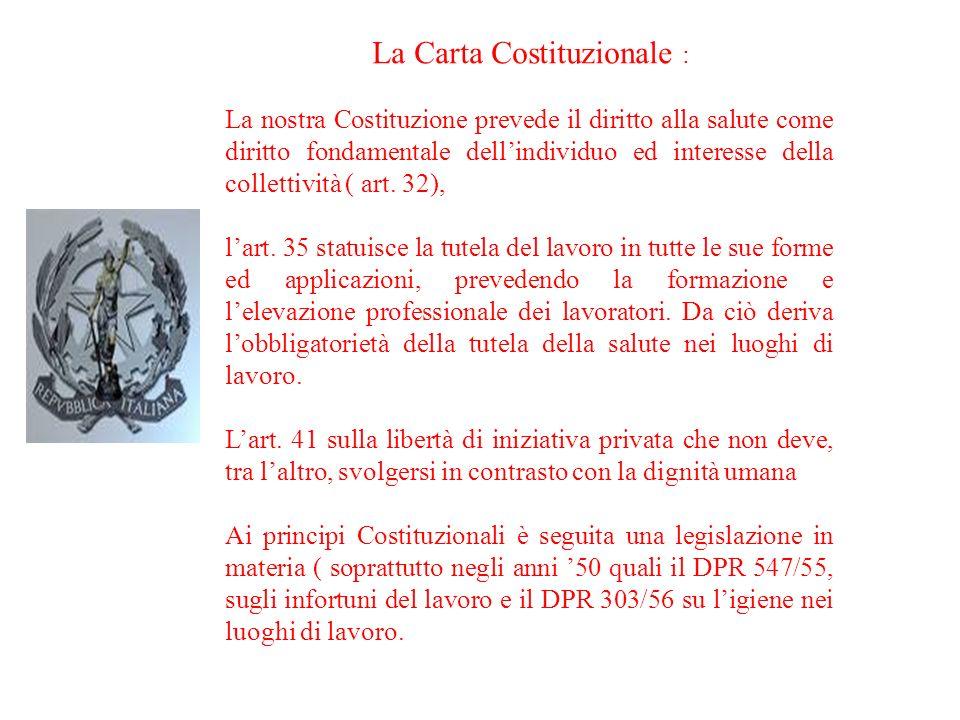 La Carta Costituzionale :