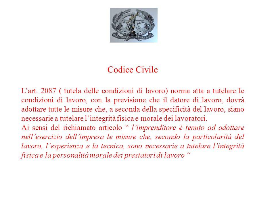 Codice Civile