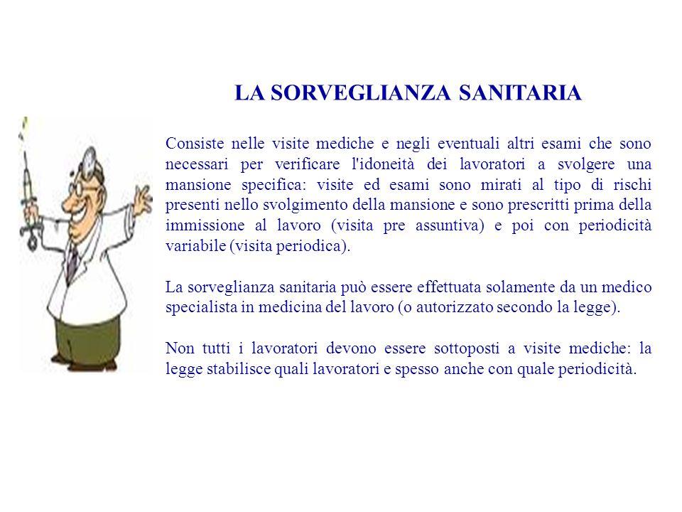 LA SORVEGLIANZA SANITARIA