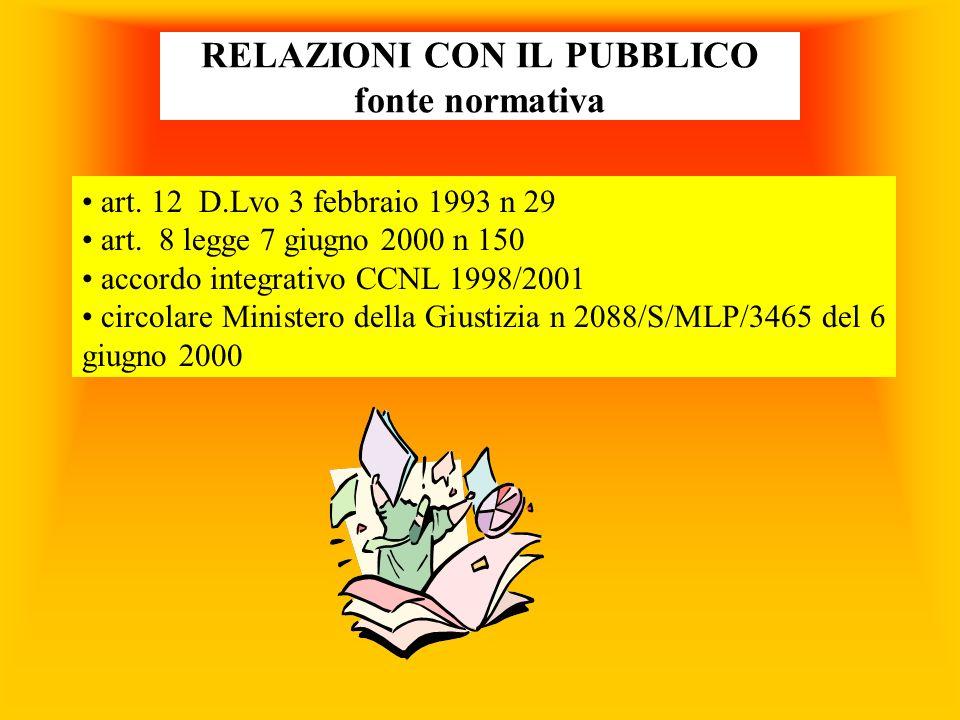 RELAZIONI CON IL PUBBLICO fonte normativa