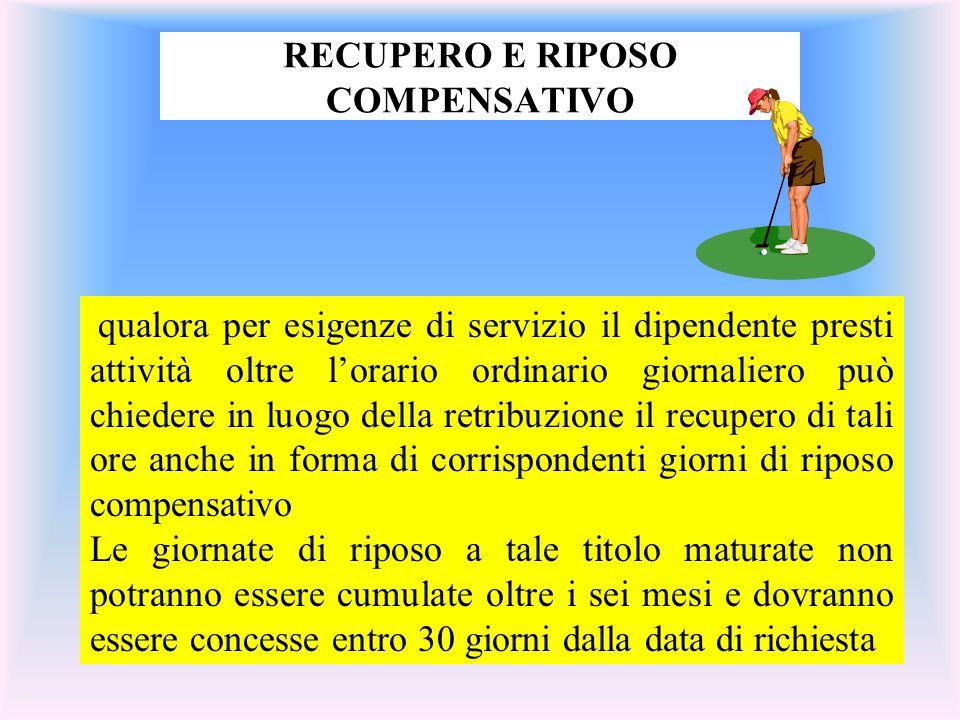 RECUPERO E RIPOSO COMPENSATIVO