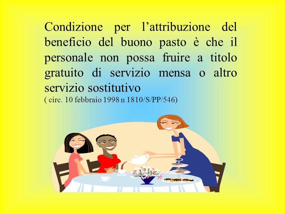 Condizione per l'attribuzione del beneficio del buono pasto è che il personale non possa fruire a titolo gratuito di servizio mensa o altro servizio sostitutivo