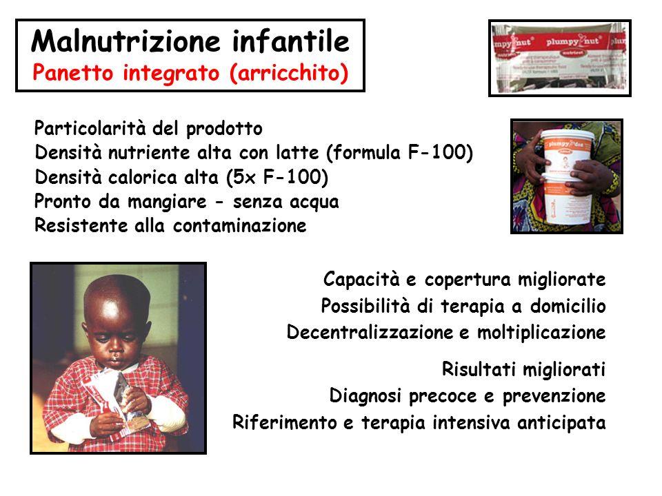 Malnutrizione infantile Panetto integrato (arricchito)
