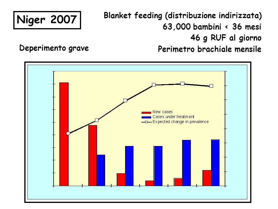Niger 2007 Blanket feeding (distribuzione indirizzata)