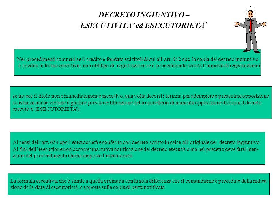 DECRETO INGIUNTIVO – ESECUTIVITA' ed ESECUTORIETA'