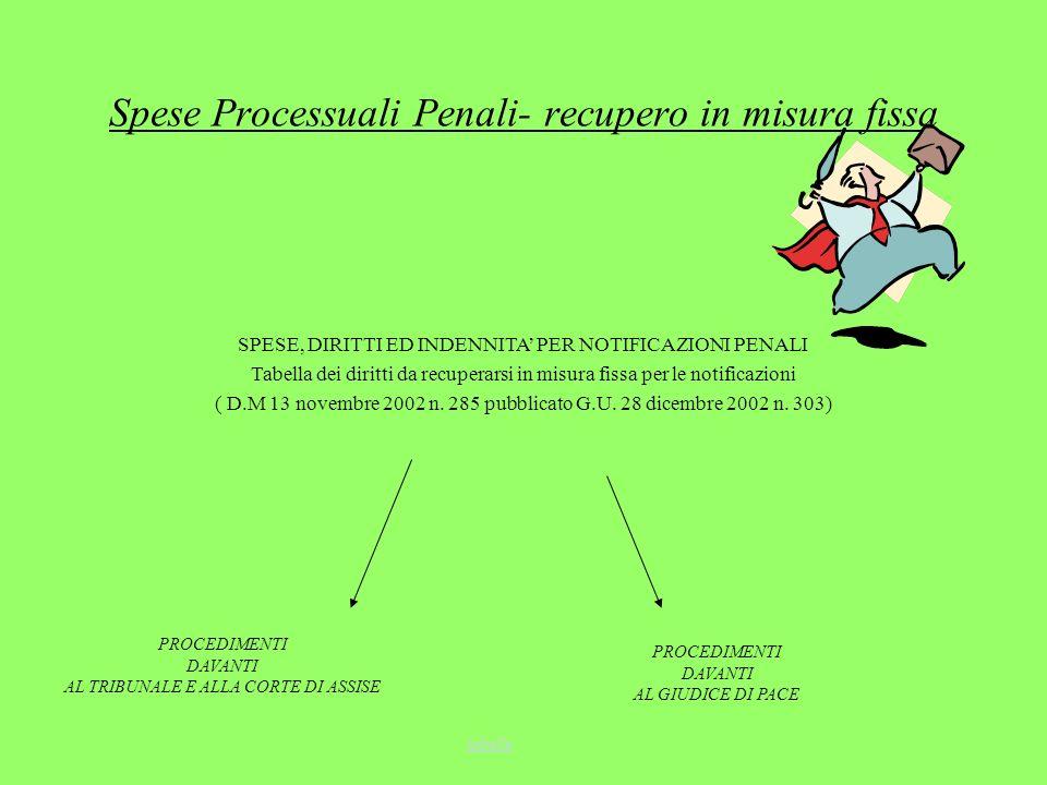Spese Processuali Penali- recupero in misura fissa