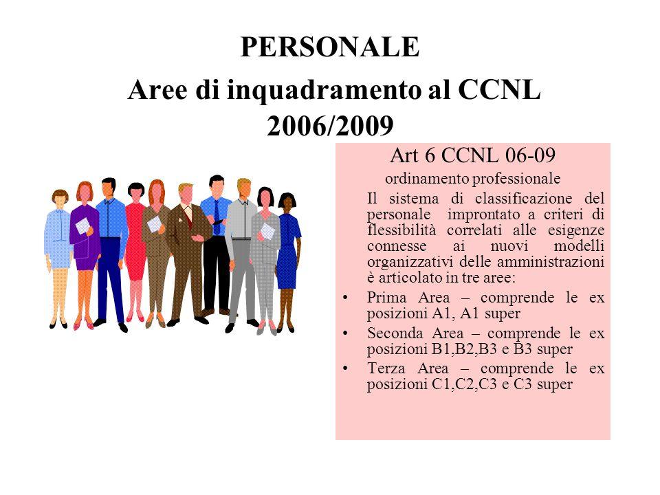 PERSONALE Aree di inquadramento al CCNL 2006/2009