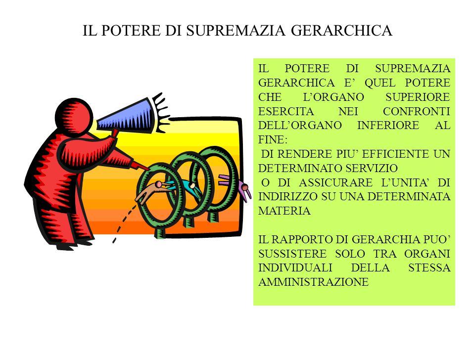 IL POTERE DI SUPREMAZIA GERARCHICA