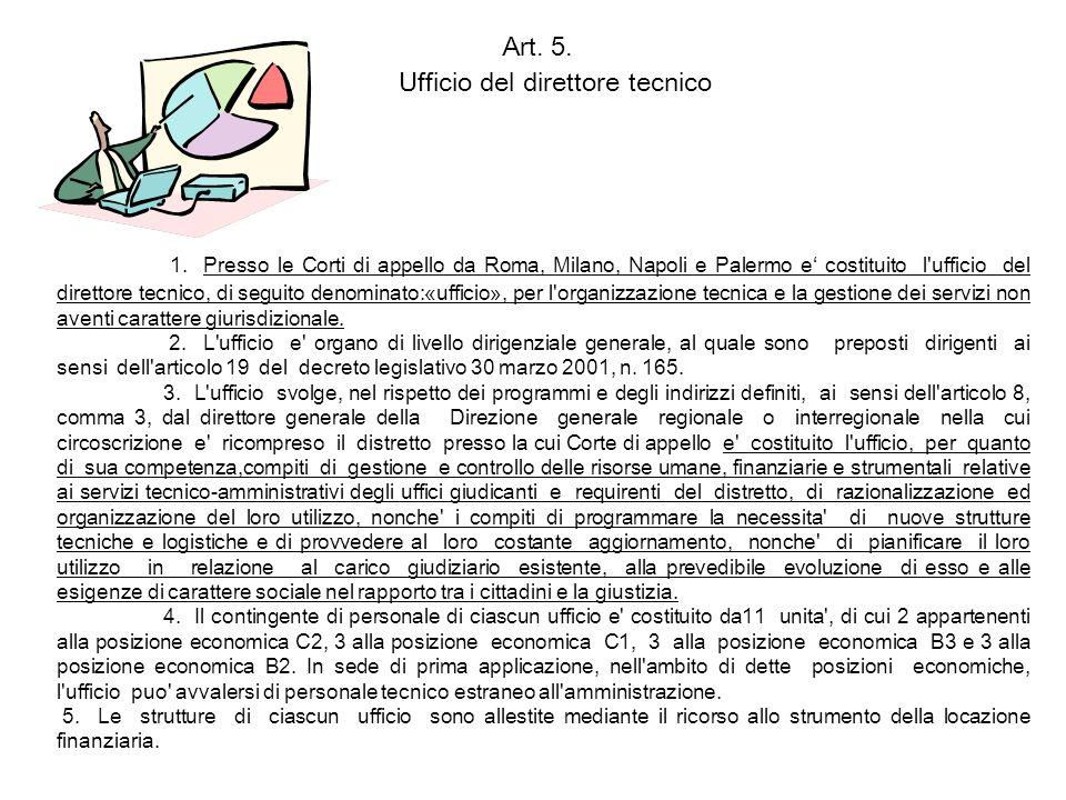 Art. 5. Ufficio del direttore tecnico