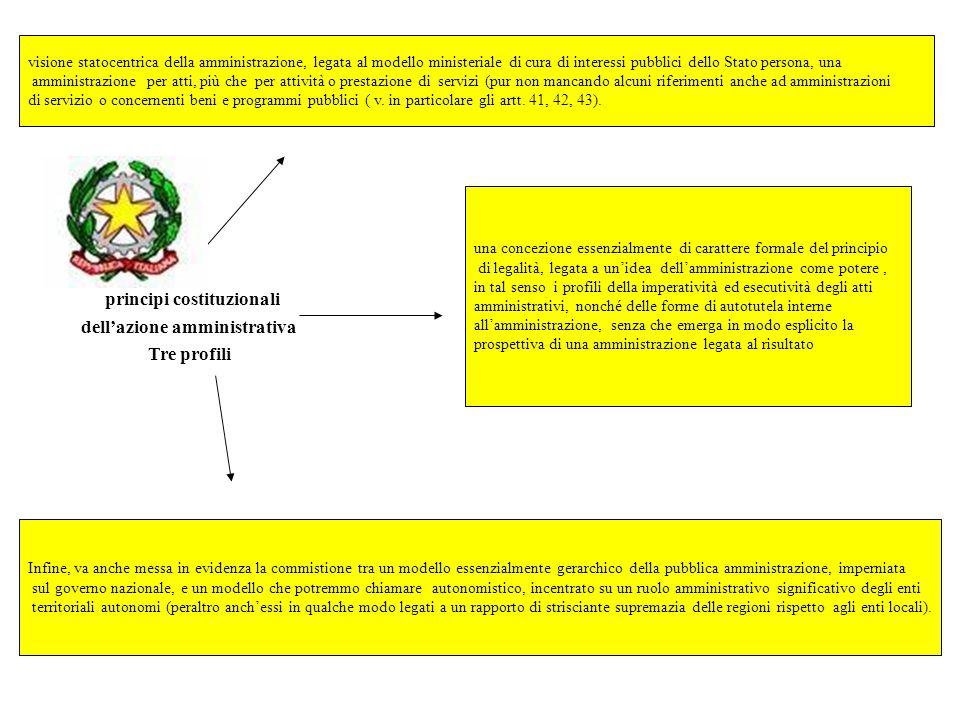 principi costituzionali dell'azione amministrativa
