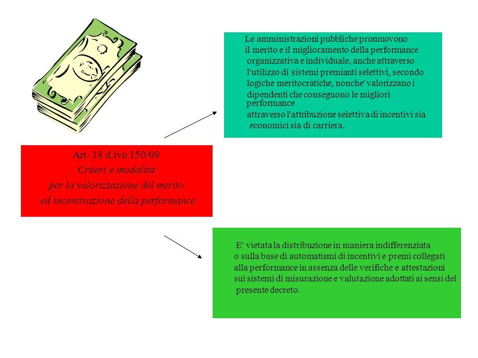 per la valorizzazione del merito ed incentivazione della performance