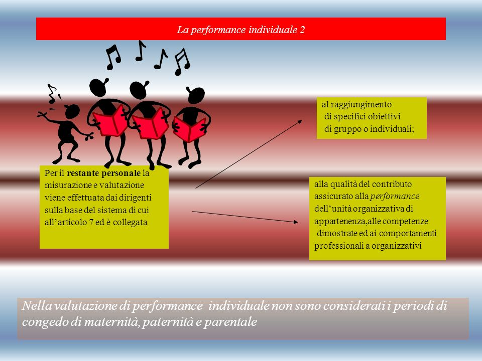 La performance individuale 2