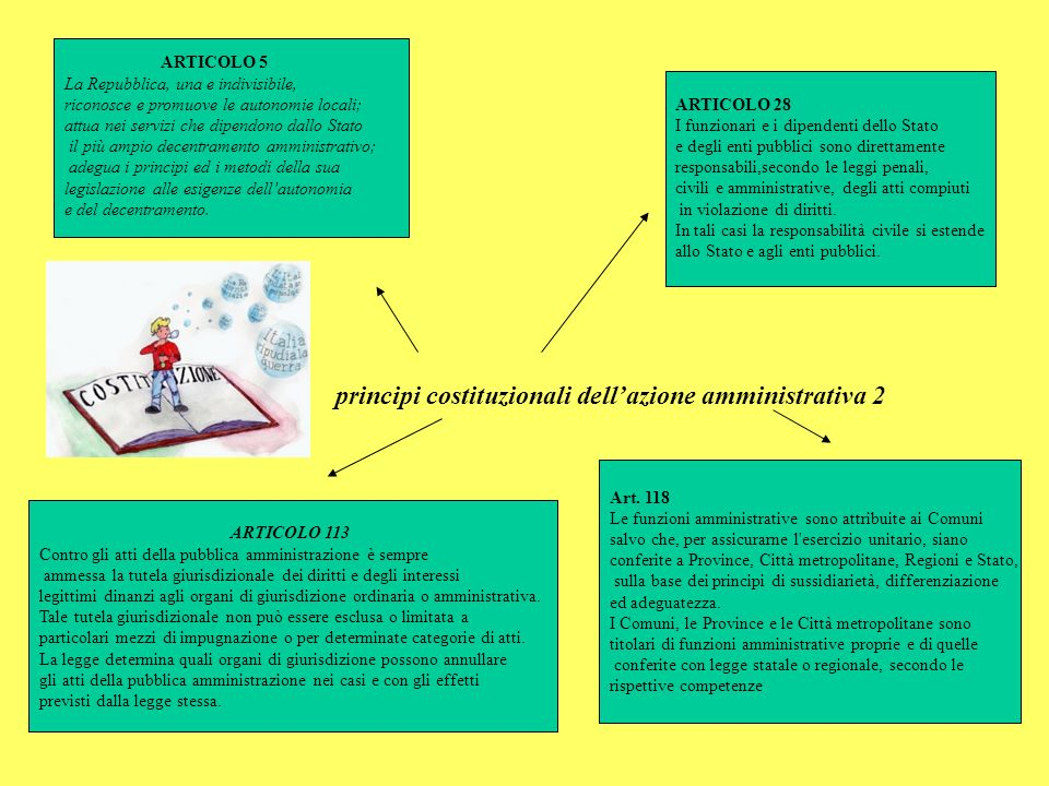 principi costituzionali dell'azione amministrativa 2