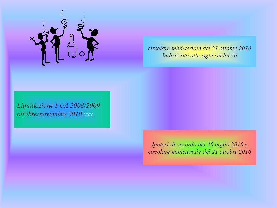Liquidazione FUA 2008/2009 ottobre/novembre 2010 xxx