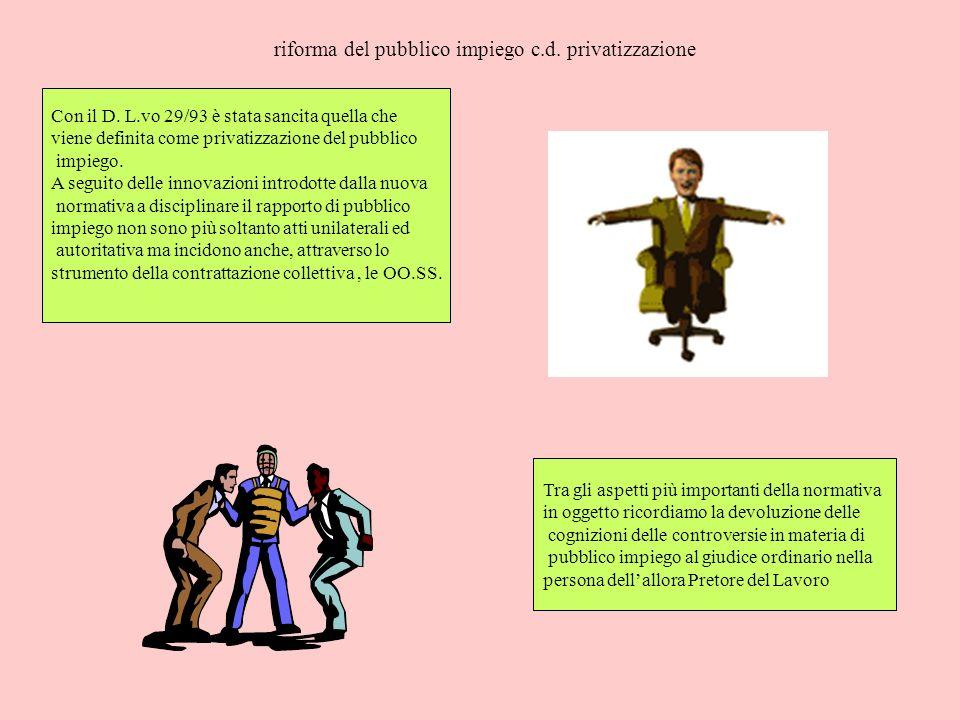 riforma del pubblico impiego c.d. privatizzazione