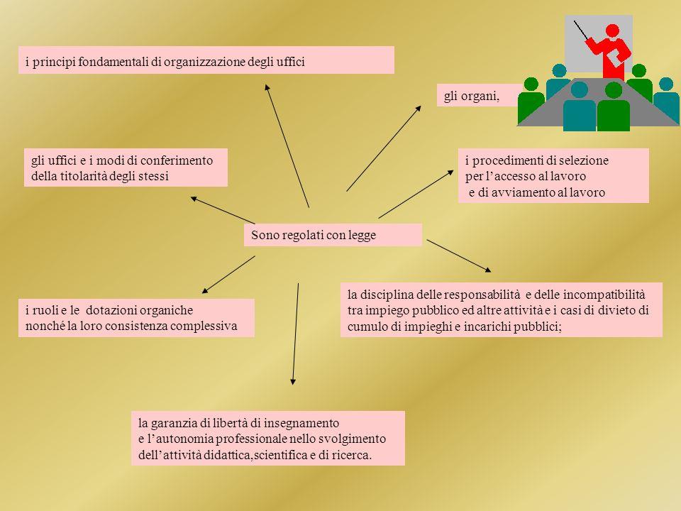 i principi fondamentali di organizzazione degli uffici