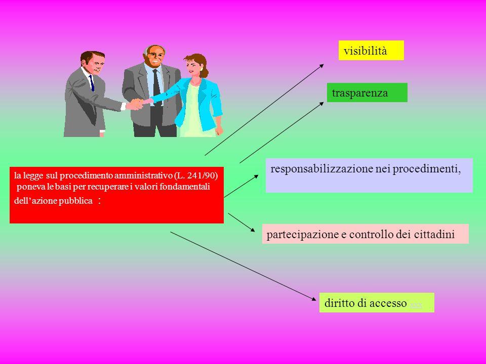 responsabilizzazione nei procedimenti,