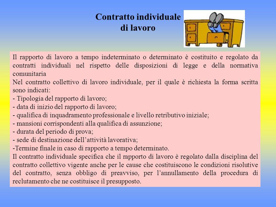 Contratto individuale di lavoro