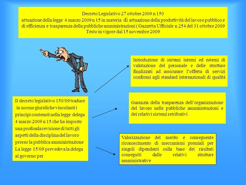 Decreto Legislativo 27 ottobre 2009 n 150 attuazione della legge 4 marzo 2009 n 15 in materia di attuazione della produttività del lavoro pubblico e di efficienza e trasparenza della pubbliche amministrazioni ( Gazzetta Ufficiale n 254 del 31 ottobre 2009 Testo in vigore dal 15 novembre 2009