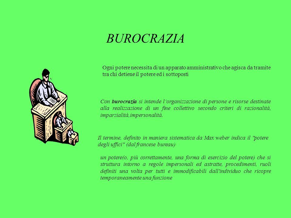BUROCRAZIA Ogni potere necessita di un apparato amministrativo che agisca da tramite tra chi detiene il potere ed i sottoposti.