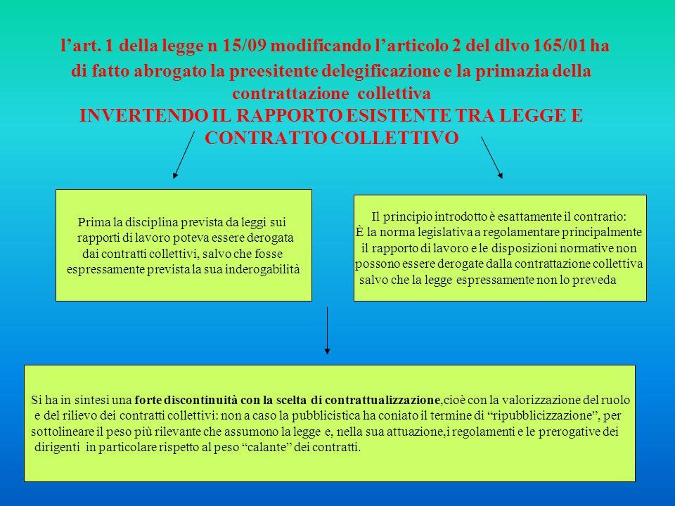 l'art. 1 della legge n 15/09 modificando l'articolo 2 del dlvo 165/01 ha di fatto abrogato la preesitente delegificazione e la primazia della contrattazione collettiva INVERTENDO IL RAPPORTO ESISTENTE TRA LEGGE E CONTRATTO COLLETTIVO