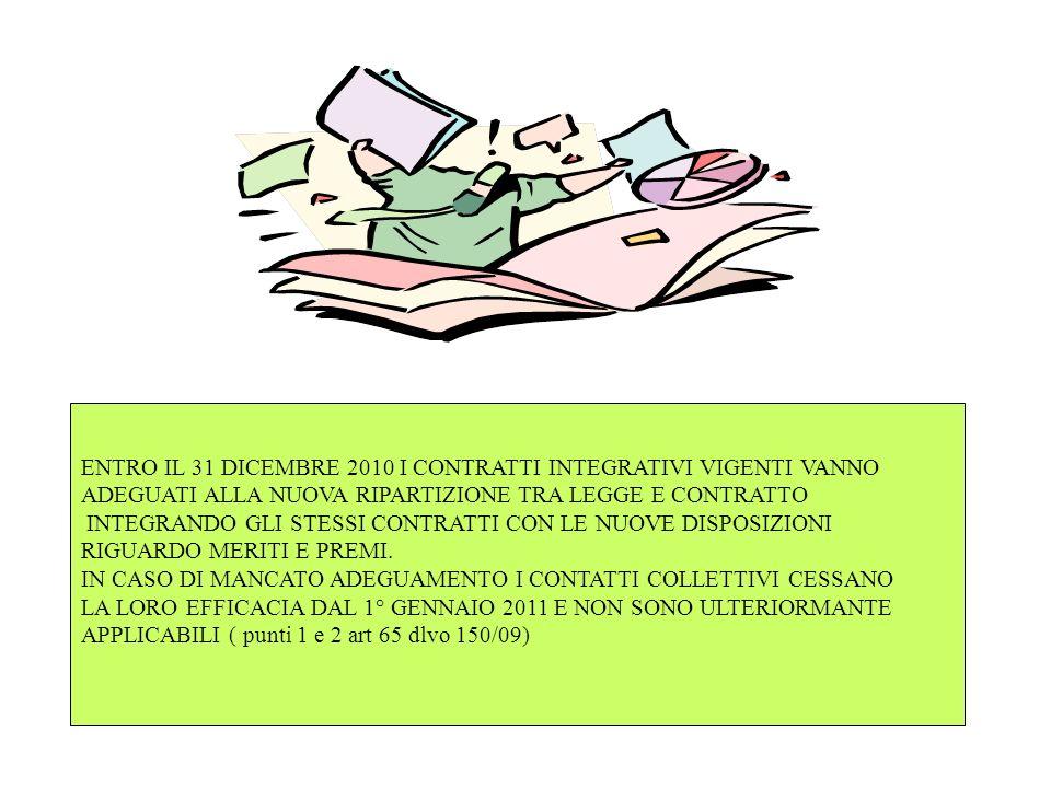 ENTRO IL 31 DICEMBRE 2010 I CONTRATTI INTEGRATIVI VIGENTI VANNO