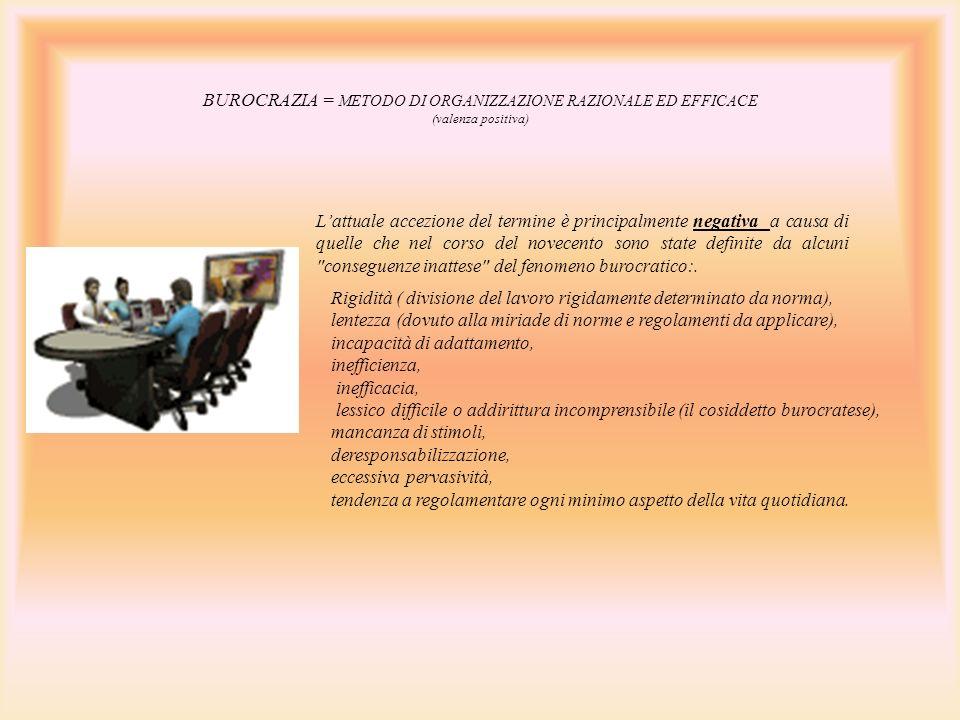 BUROCRAZIA = METODO DI ORGANIZZAZIONE RAZIONALE ED EFFICACE (valenza positiva)