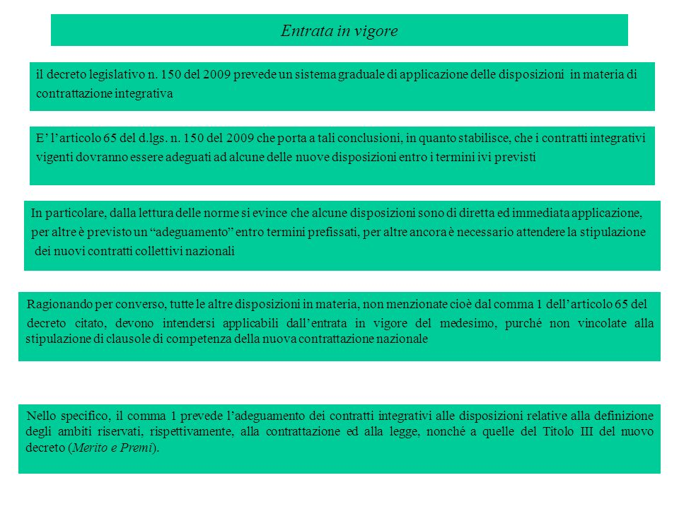 Entrata in vigore il decreto legislativo n. 150 del 2009 prevede un sistema graduale di applicazione delle disposizioni in materia di.