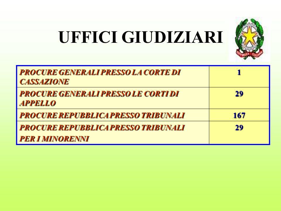 UFFICI GIUDIZIARI PROCURE GENERALI PRESSO LA CORTE DI CASSAZIONE 1