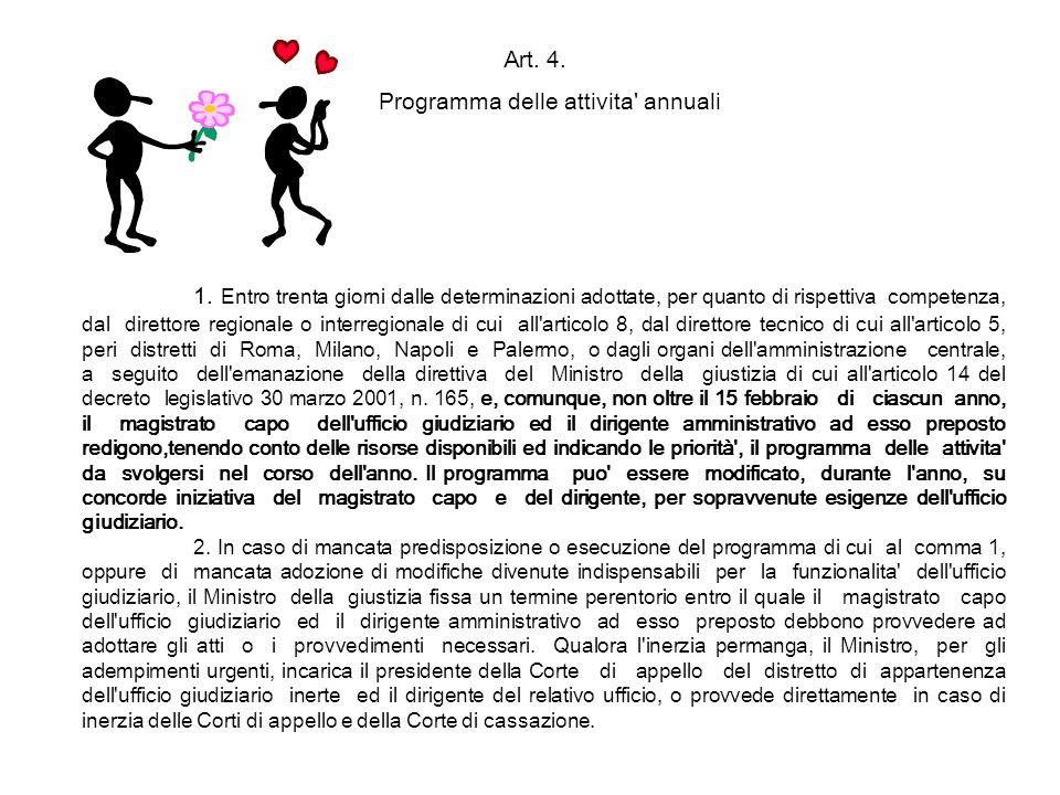 Art. 4. Programma delle attivita annuali