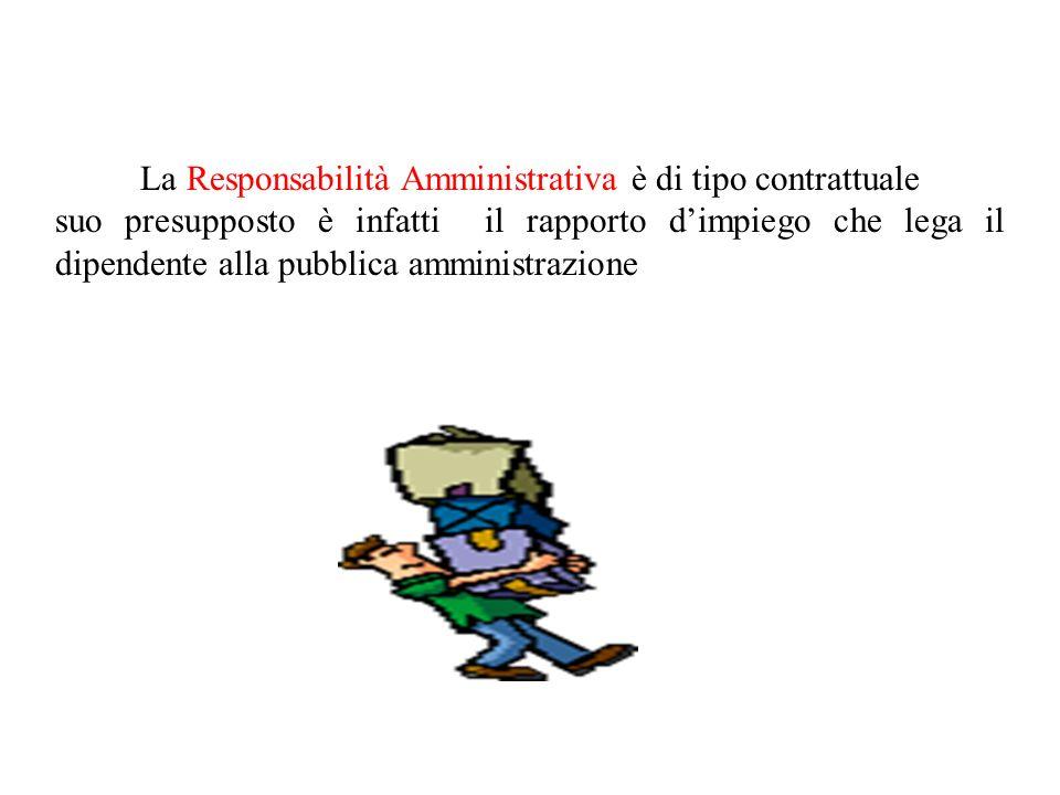 La Responsabilità Amministrativa è di tipo contrattuale