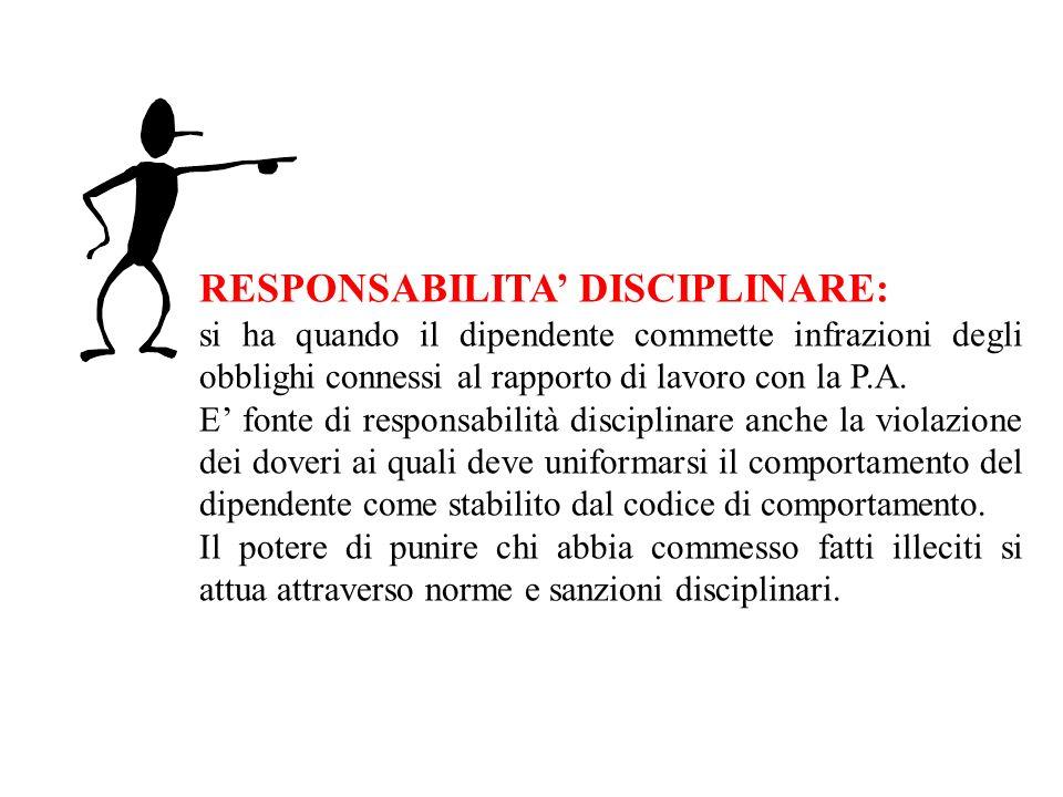 RESPONSABILITA' DISCIPLINARE: