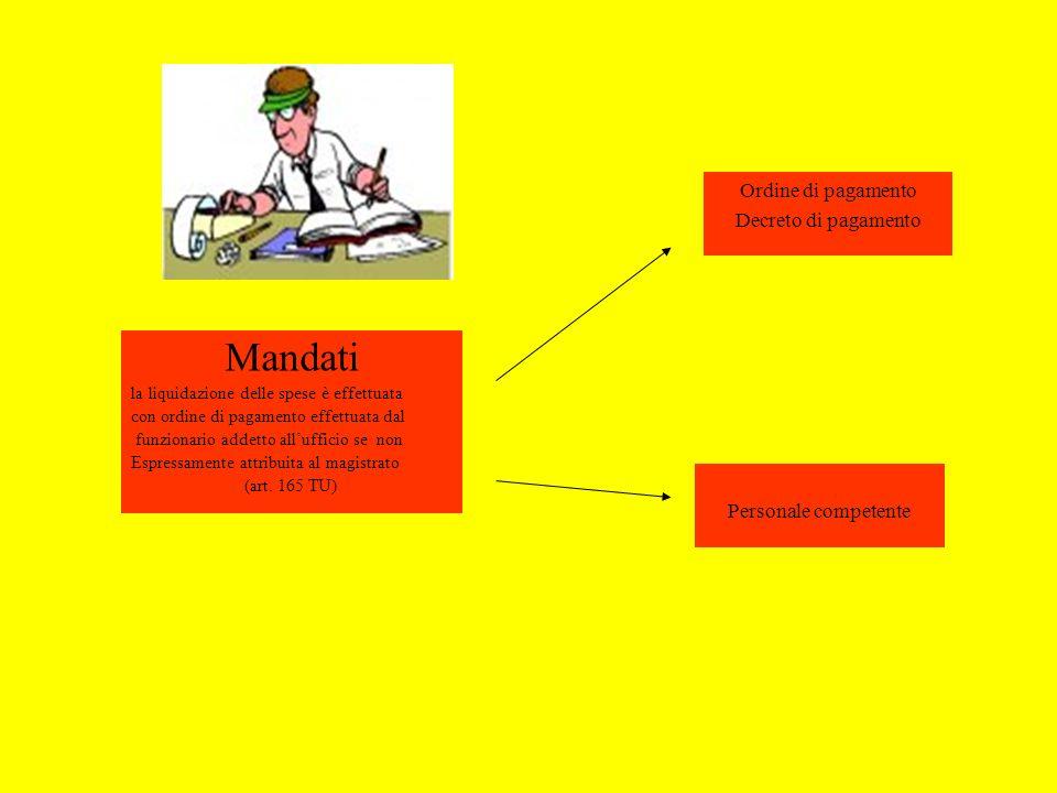 Mandati Ordine di pagamento Decreto di pagamento Personale competente