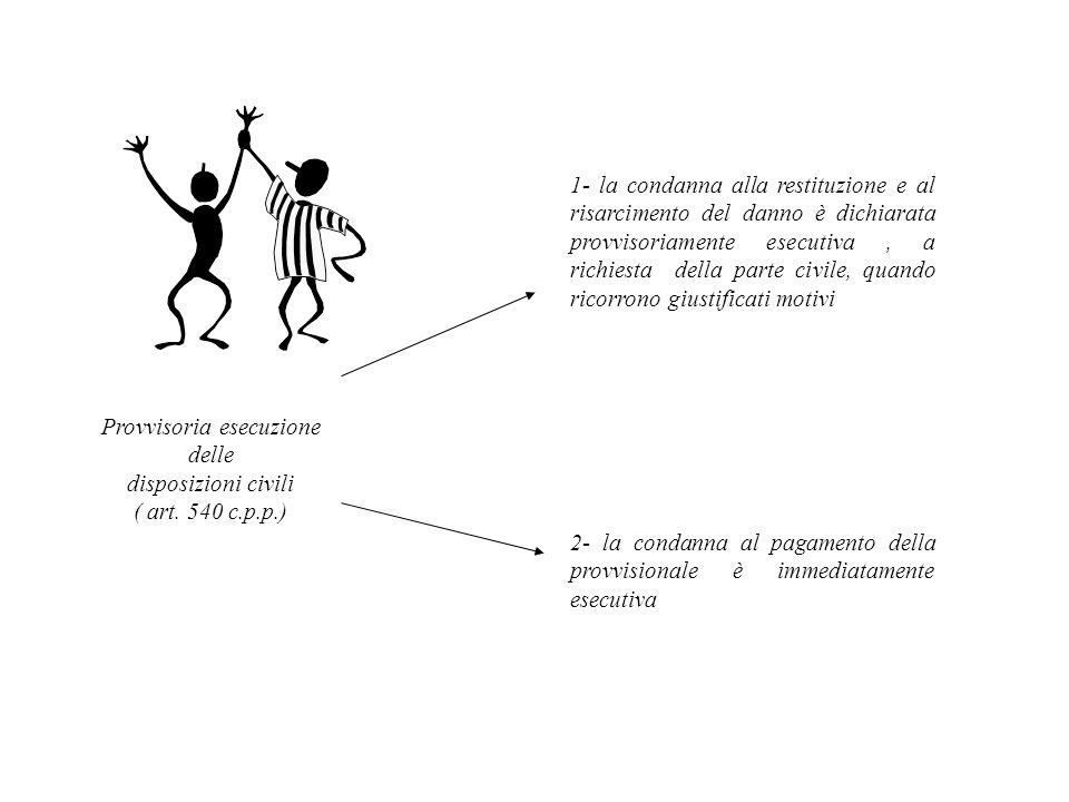 Provvisoria esecuzione delle disposizioni civili ( art. 540 c.p.p.)