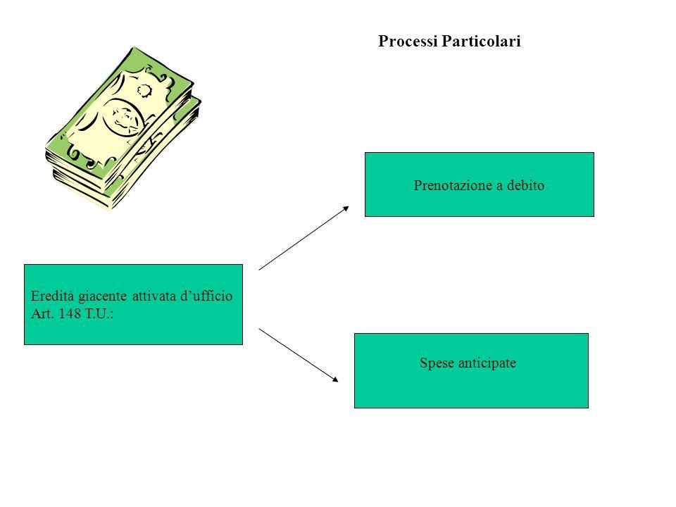 Processi Particolari Prenotazione a debito