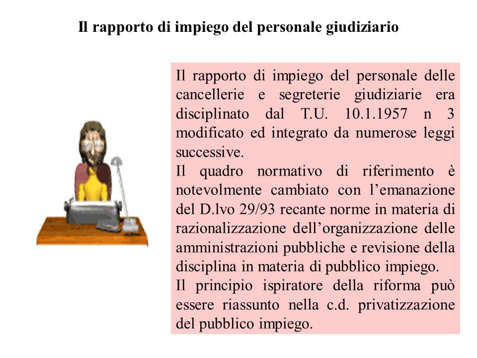 Il rapporto di impiego del personale giudiziario