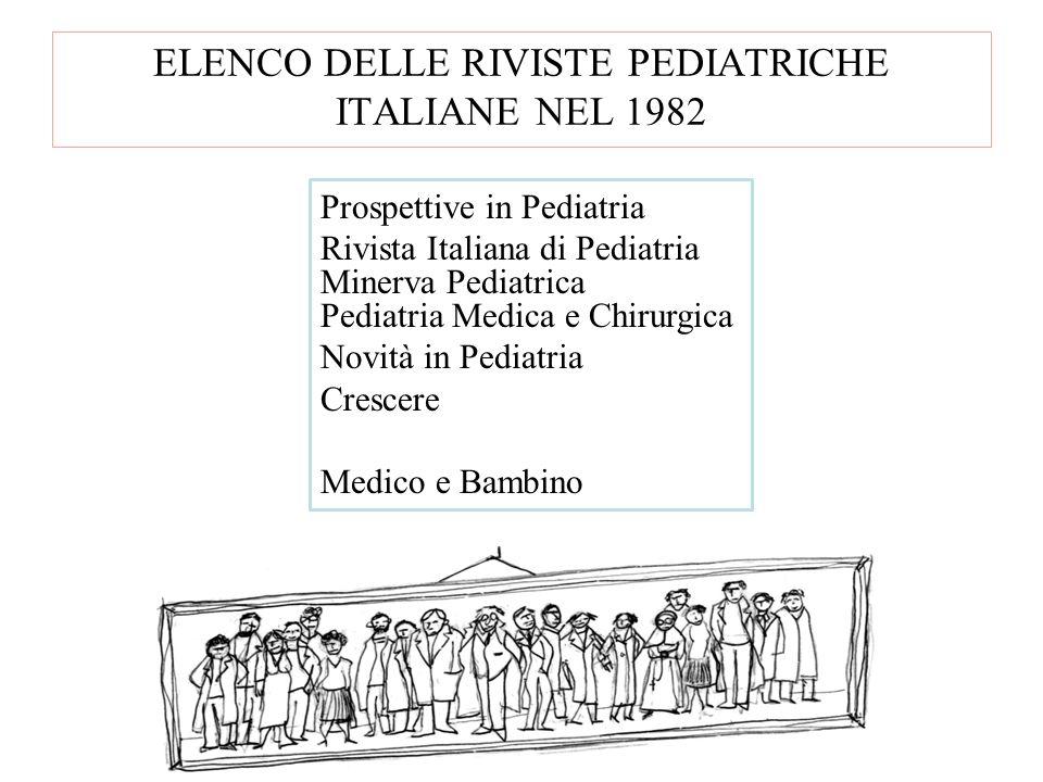 ELENCO DELLE RIVISTE PEDIATRICHE ITALIANE NEL 1982