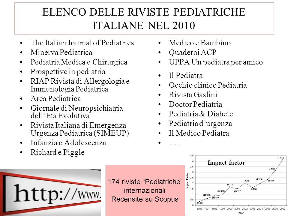 ELENCO DELLE RIVISTE PEDIATRICHE ITALIANE NEL 2010