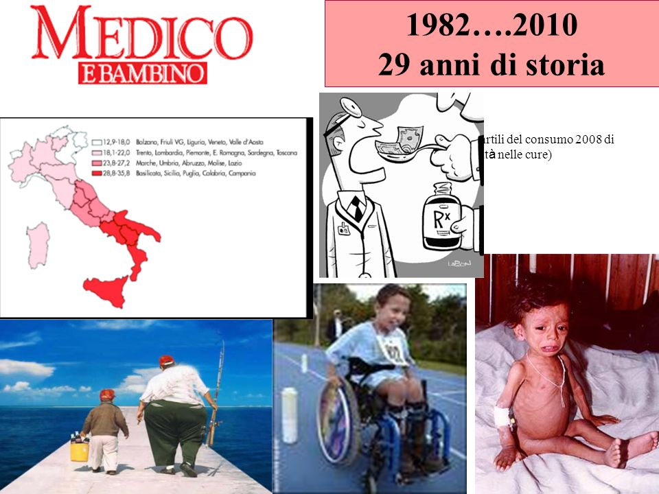 1982….2010 29 anni di storia Antibiotici: distribuzione in quartili del consumo 2008 di farmaci classe A-SSN (variabilità nelle cure)