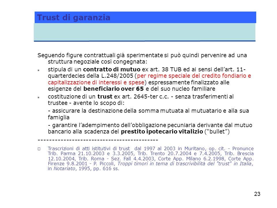 Trust di garanzia -------------------------------------------